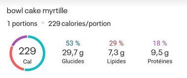 valeur nutritionnelle bowl cake myrtille